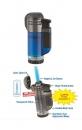 Xikar Tech Feuerzeug Double-Jetflamme blue