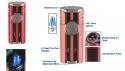 Xikar HP4 QUAD Diamant Feuerzeug red
